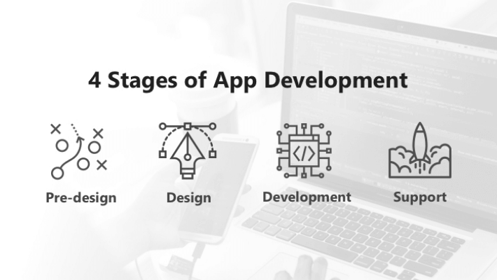 4-stages-of-app-development