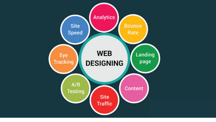 What-Exactly-Is-Web-Design?