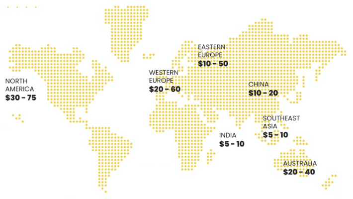 Graphic-Designer-Hourly-Rates-By-Location