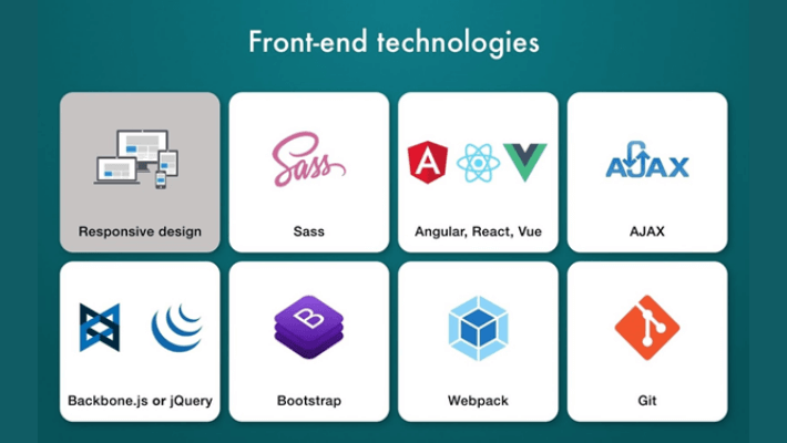 List-Of-Technologies-A-front-End-Developer-Must-Know