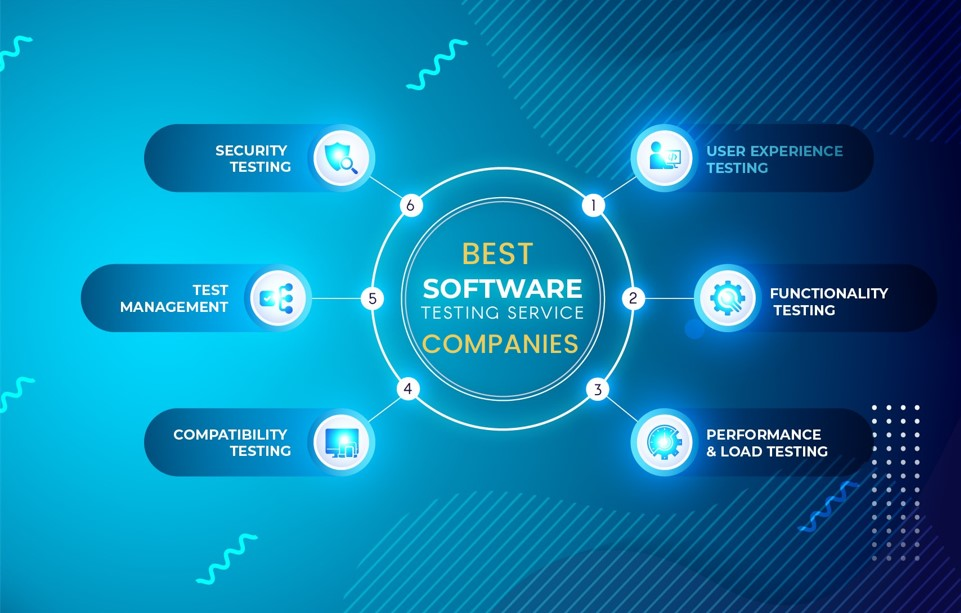 Best-software-testing-services-companies