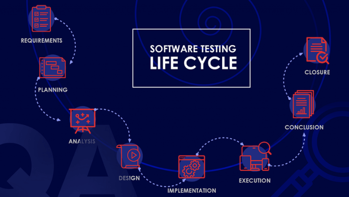 What-Is-Software-Testing-Life-Cycle