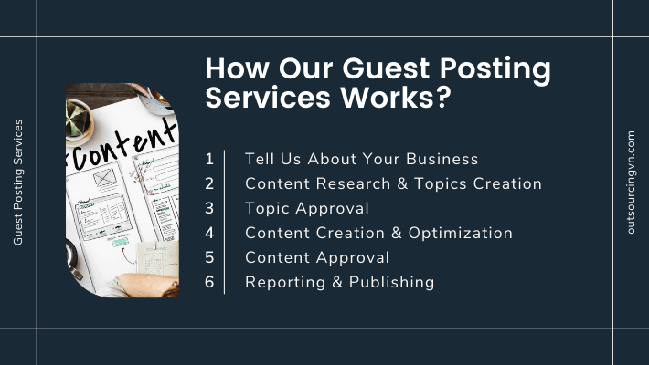 How-Our-Guest-Posting-Services-Works